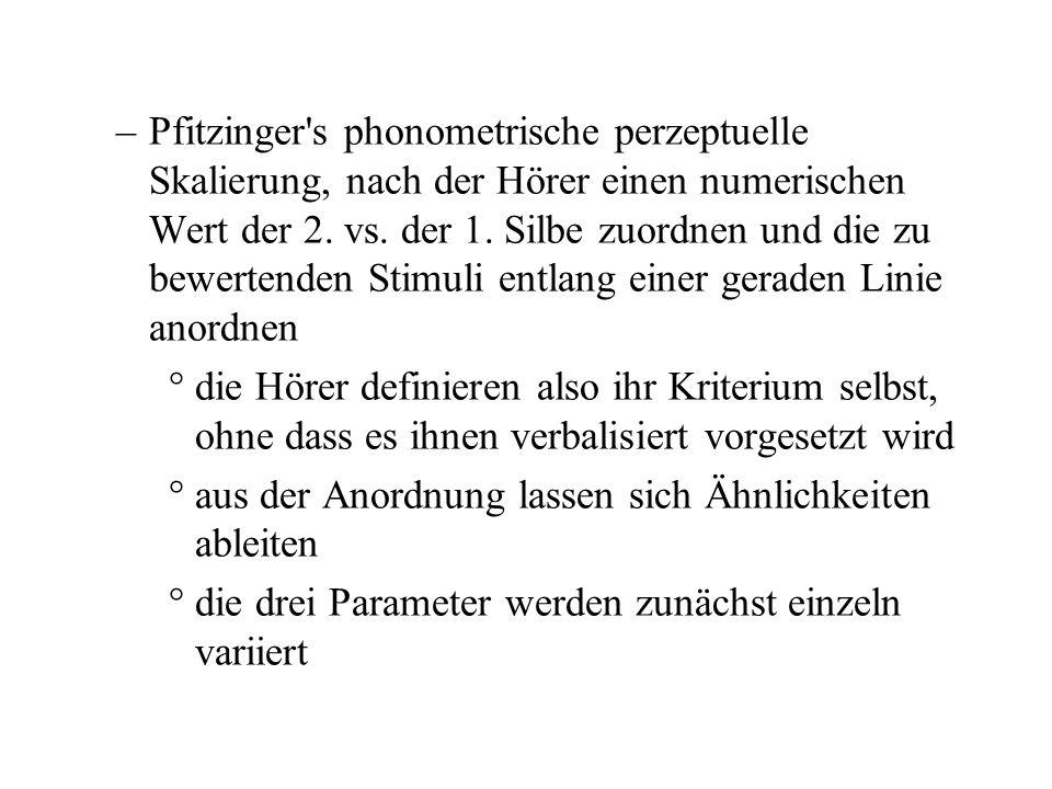 Pfitzinger s phonometrische perzeptuelle Skalierung, nach der Hörer einen numerischen Wert der 2. vs. der 1. Silbe zuordnen und die zu bewertenden Stimuli entlang einer geraden Linie anordnen