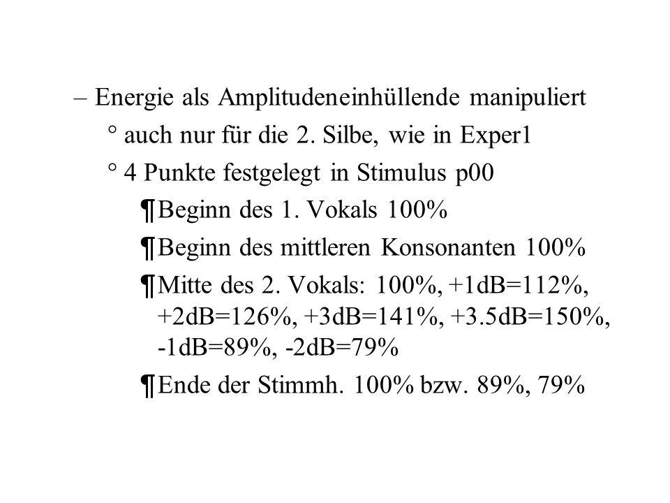 Energie als Amplitudeneinhüllende manipuliert