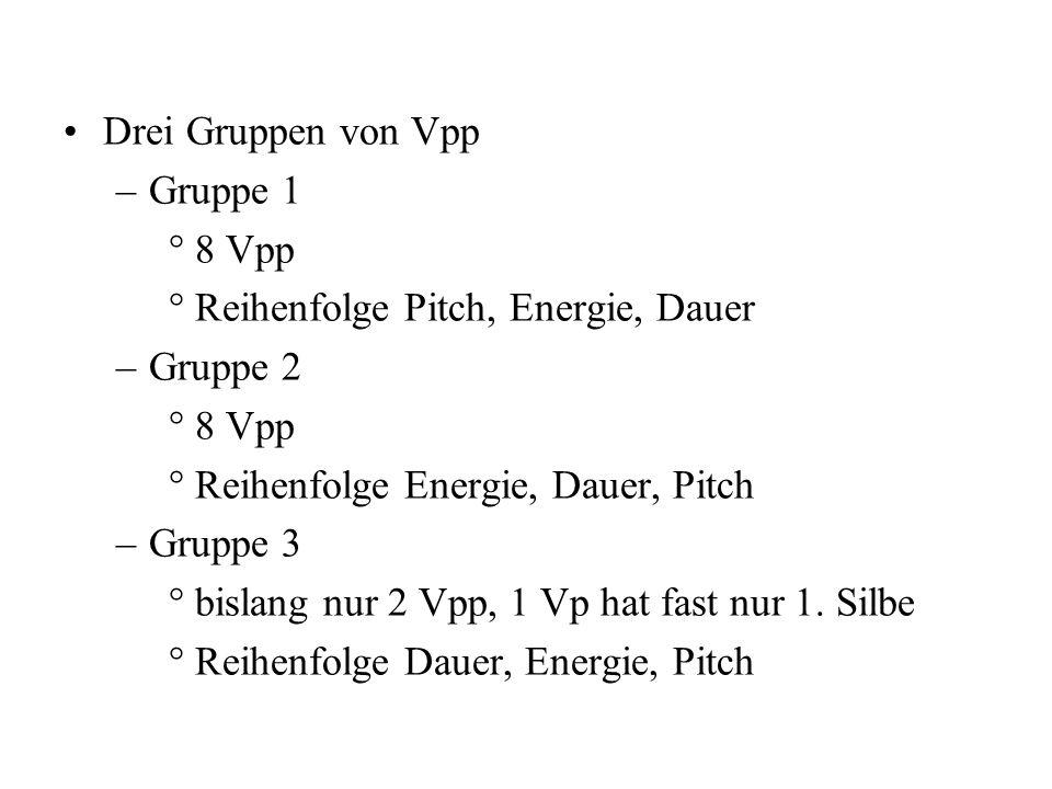 Drei Gruppen von Vpp Gruppe 1. 8 Vpp. Reihenfolge Pitch, Energie, Dauer. Gruppe 2. Reihenfolge Energie, Dauer, Pitch.