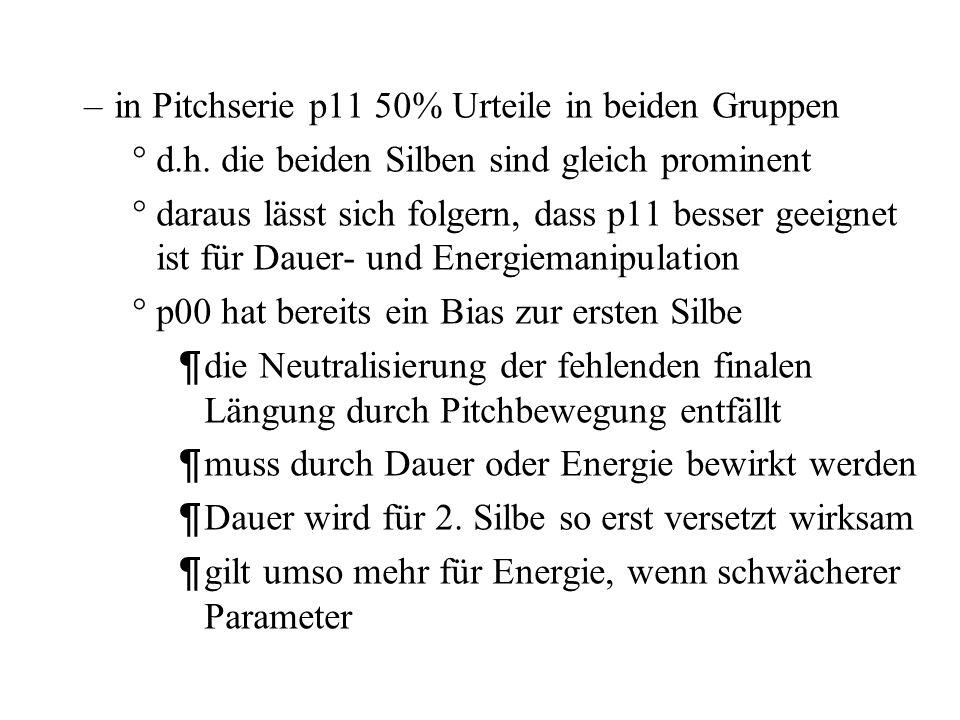 in Pitchserie p11 50% Urteile in beiden Gruppen