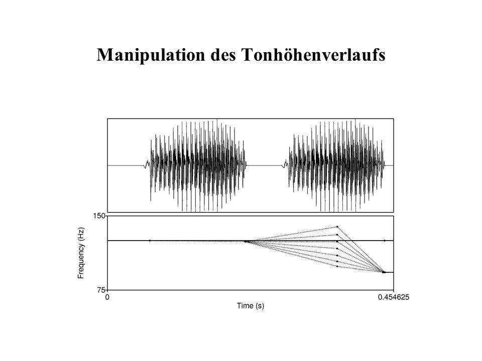 Manipulation des Tonhöhenverlaufs