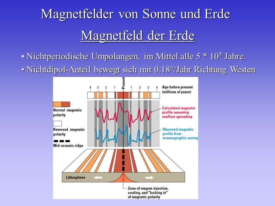 Magnetfelder von Sonne und Erde