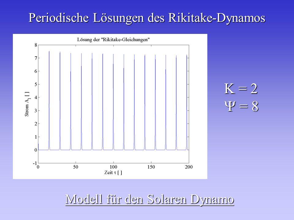 Periodische Lösungen des Rikitake-Dynamos