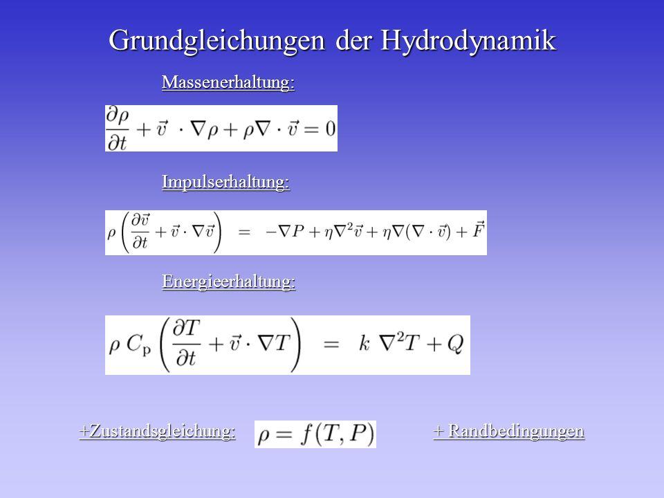 Grundgleichungen der Hydrodynamik