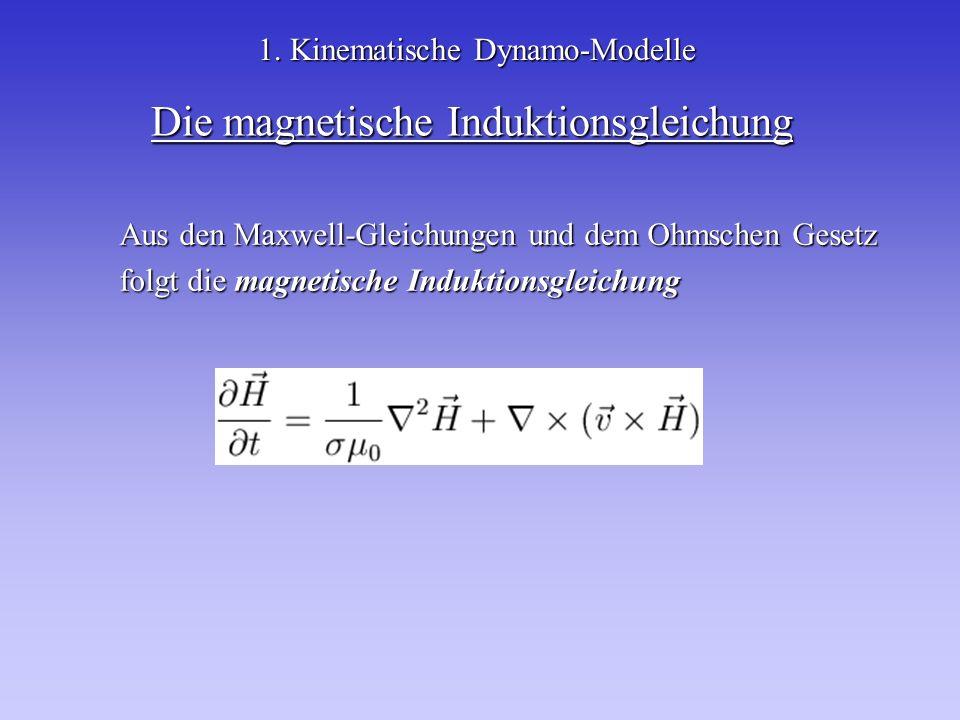 Die magnetische Induktionsgleichung