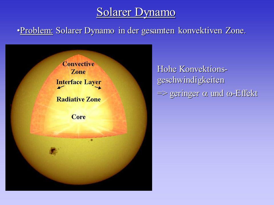 Solarer Dynamo Problem: Solarer Dynamo in der gesamten konvektiven Zone. Hohe Konvektions-geschwindigkeiten.