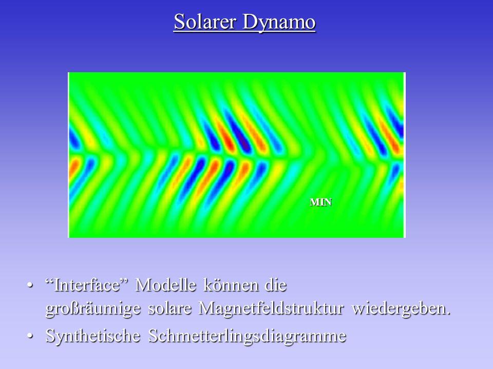Solarer Dynamo MIN. Interface Modelle können die großräumige solare Magnetfeldstruktur wiedergeben.