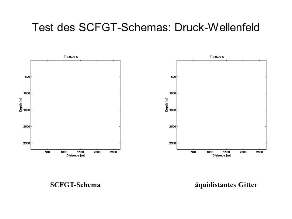 Test des SCFGT-Schemas: Druck-Wellenfeld