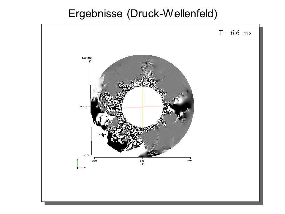 Ergebnisse (Druck-Wellenfeld)
