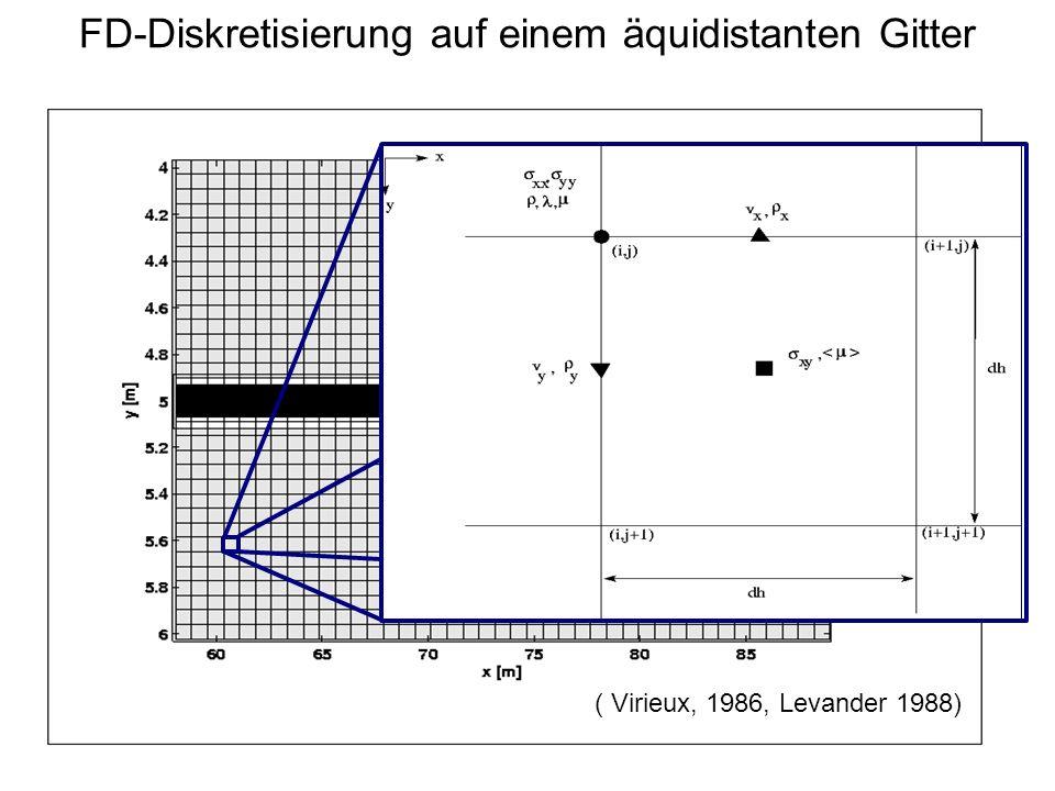 FD-Diskretisierung auf einem äquidistanten Gitter