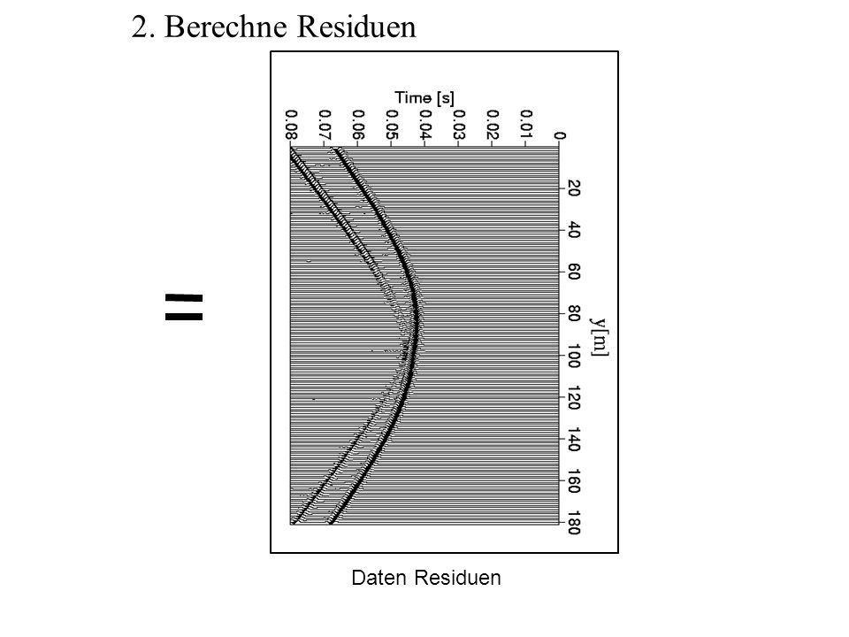 2. Berechne Residuen Daten Residuen