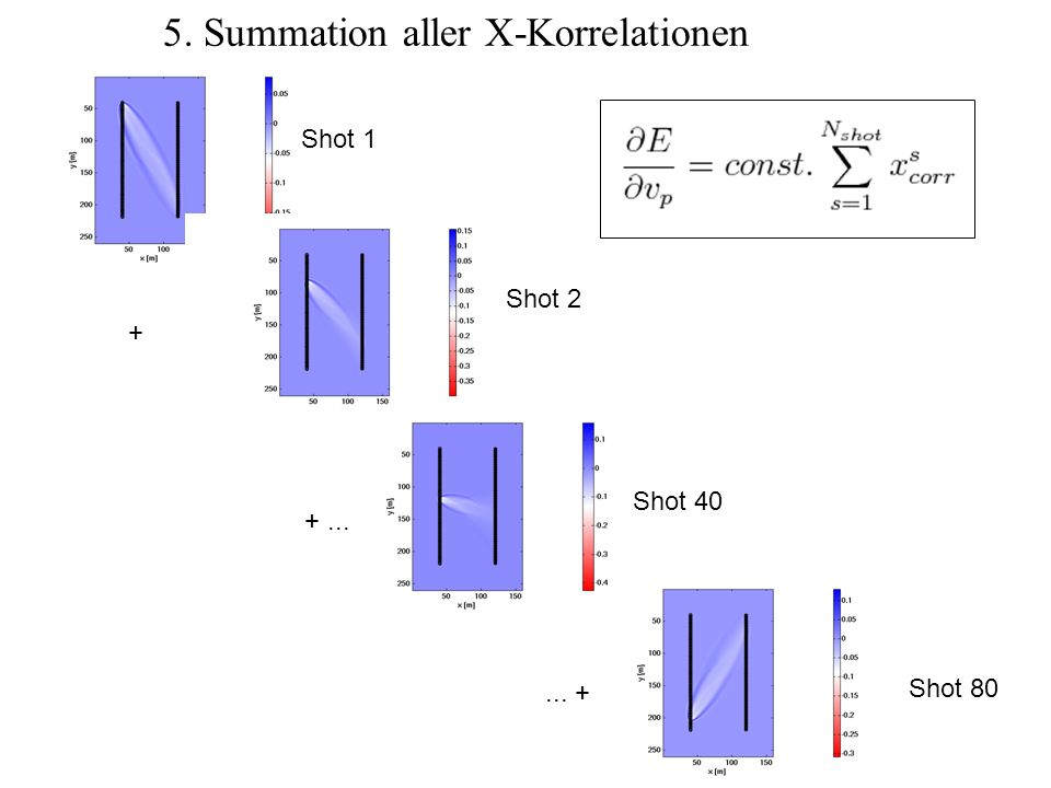 5. Summation aller X-Korrelationen