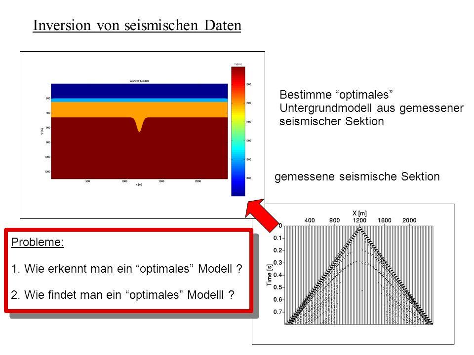 Inversion von seismischen Daten