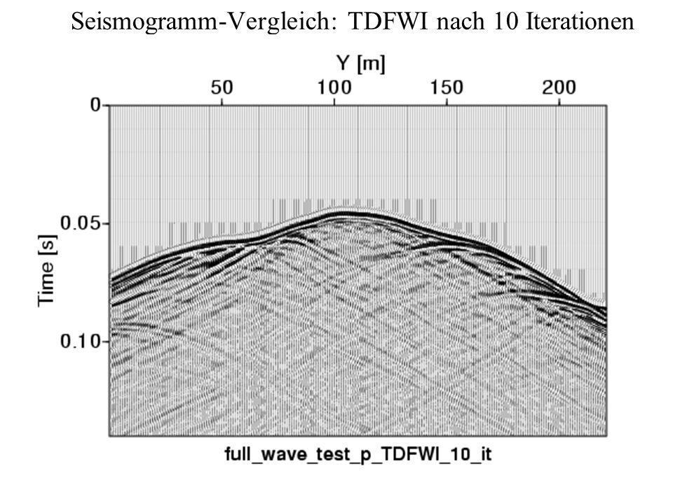 Seismogramm-Vergleich: TDFWI nach 10 Iterationen