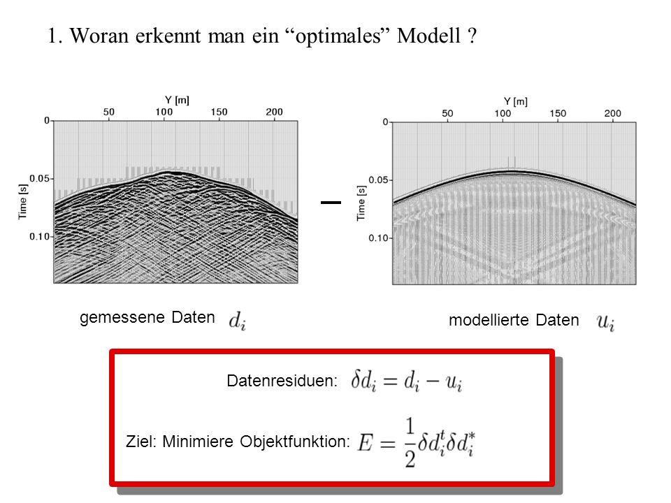 1. Woran erkennt man ein optimales Modell