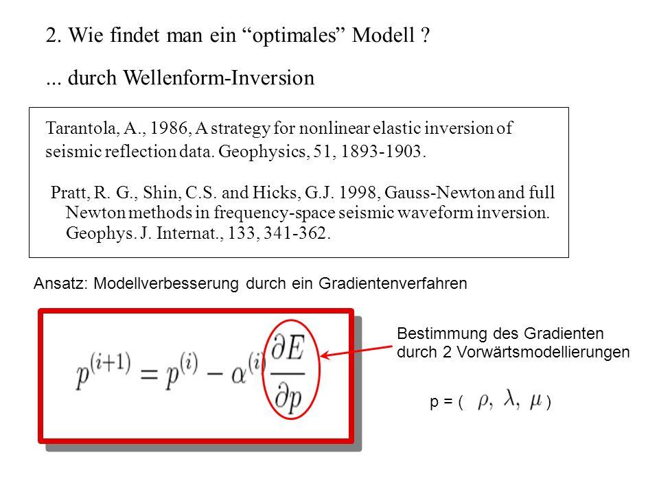 2. Wie findet man ein optimales Modell