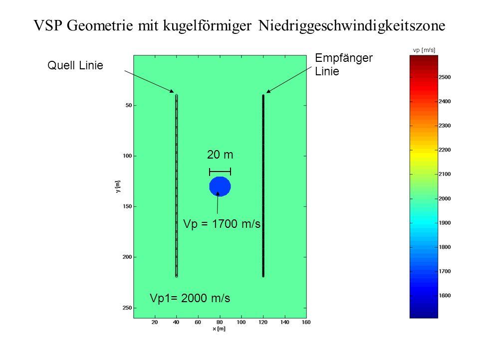 VSP Geometrie mit kugelförmiger Niedriggeschwindigkeitszone