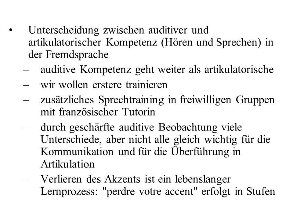 Unterscheidung zwischen auditiver und artikulatorischer Kompetenz (Hören und Sprechen) in der Fremdsprache