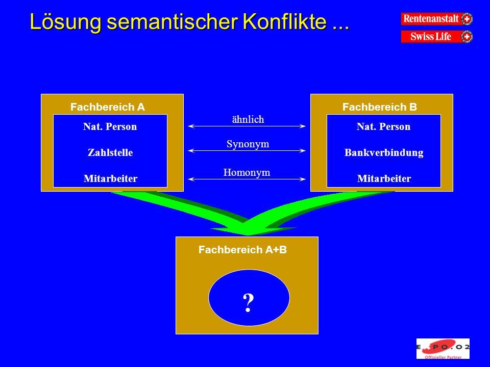 Lösung semantischer Konflikte ...