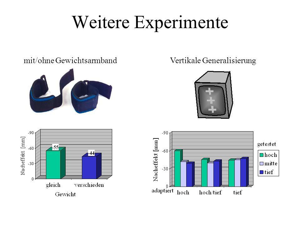 Weitere Experimente mit/ohne Gewichtsarmband Vertikale Generalisierung