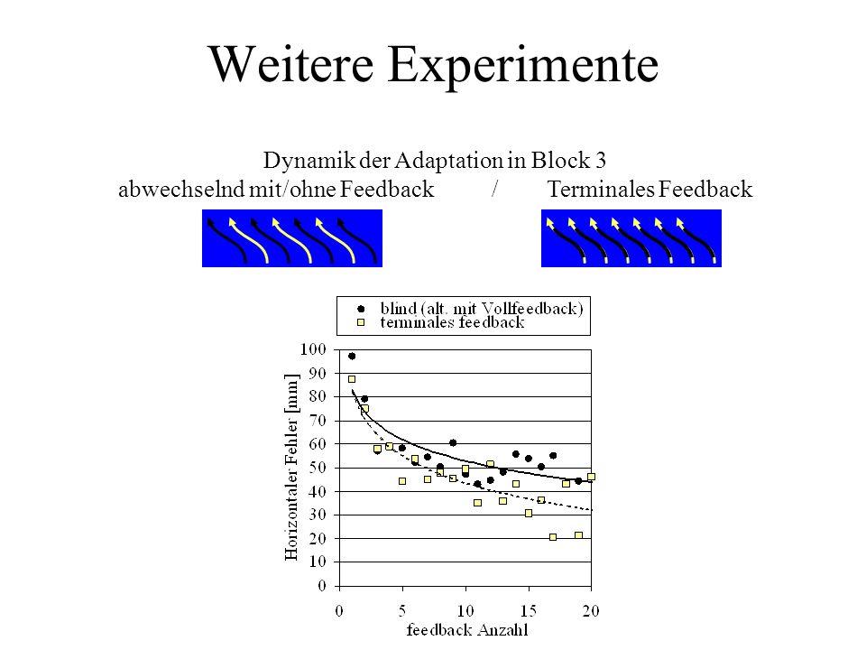 Weitere Experimente Dynamik der Adaptation in Block 3 abwechselnd mit/ohne Feedback / Terminales Feedback.