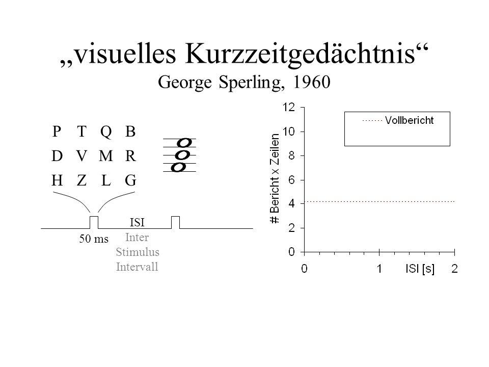 """visuelles Kurzzeitgedächtnis George Sperling, 1960"