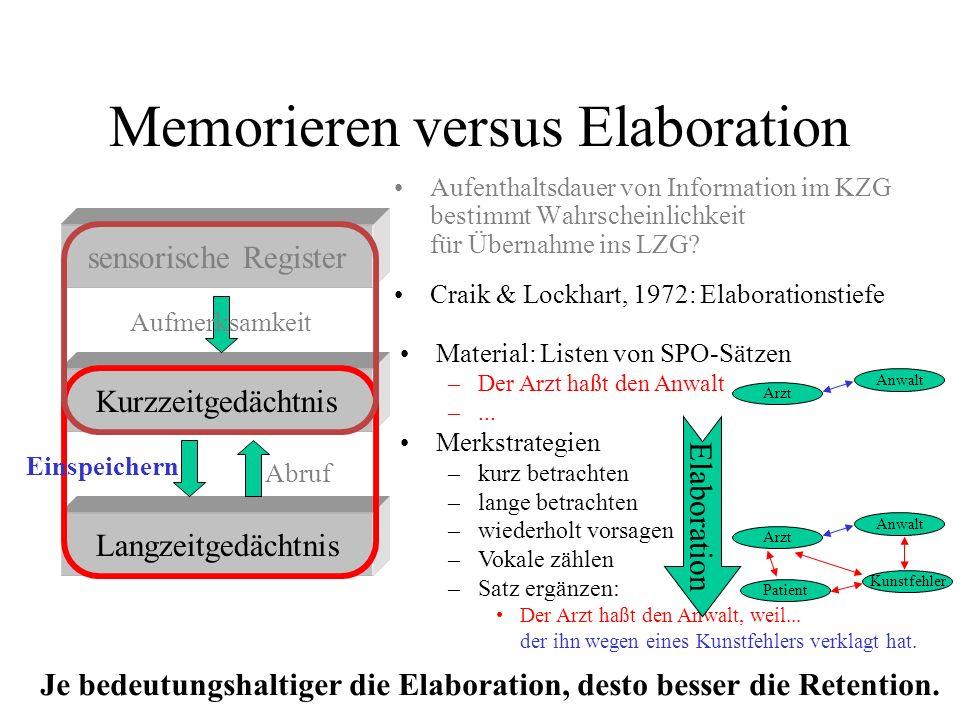 Memorieren versus Elaboration