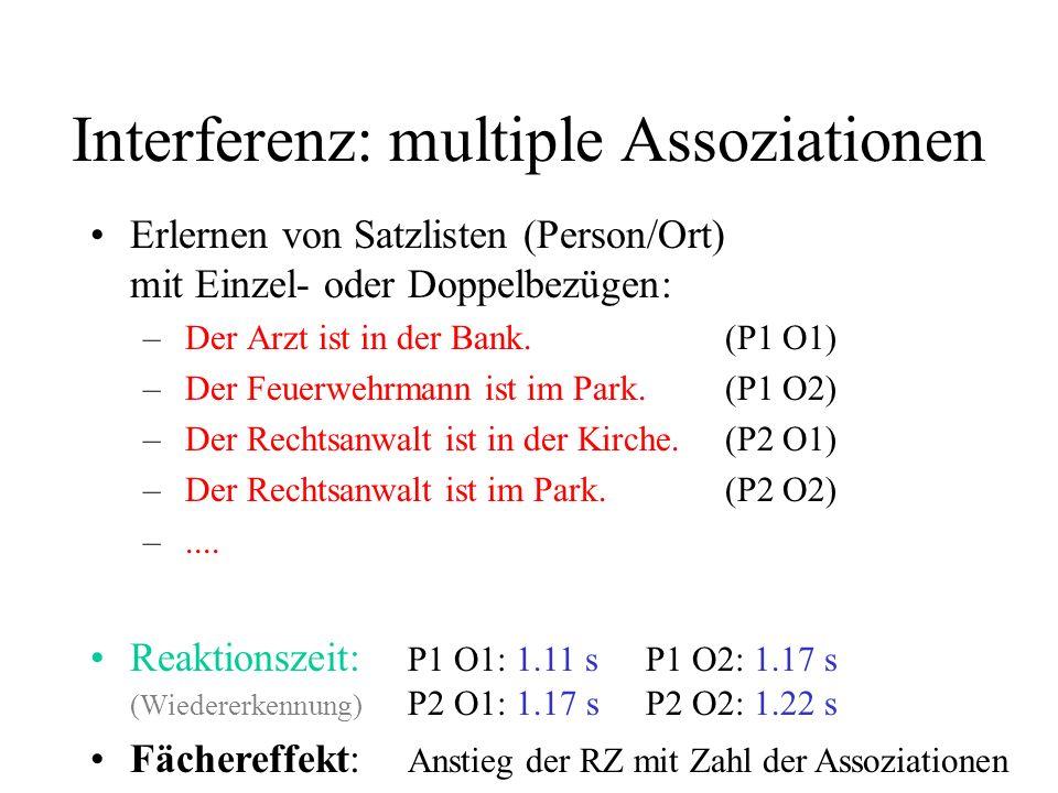Interferenz: multiple Assoziationen