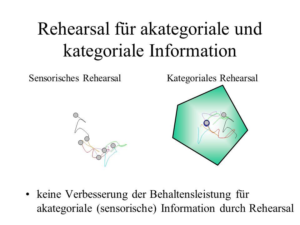 Rehearsal für akategoriale und kategoriale Information
