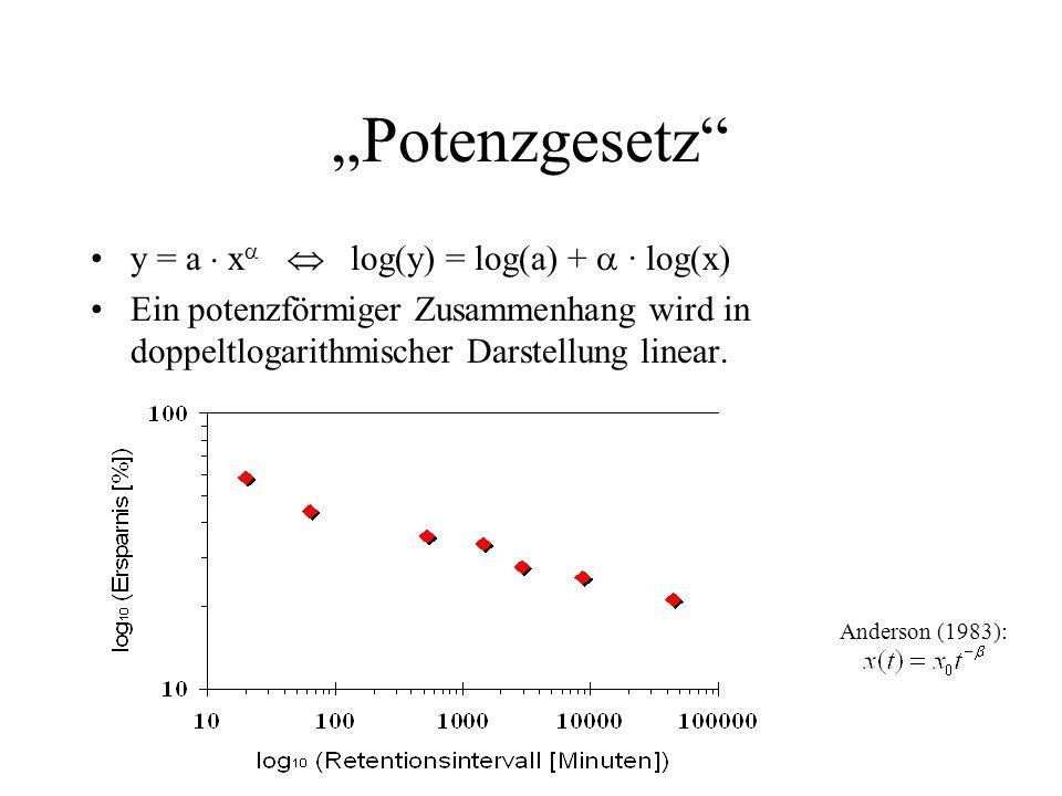 """""""Potenzgesetz y = a  x  log(y) = log(a) +  · log(x)"""