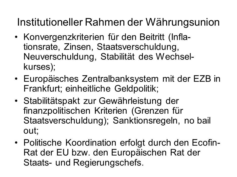 Institutioneller Rahmen der Währungsunion