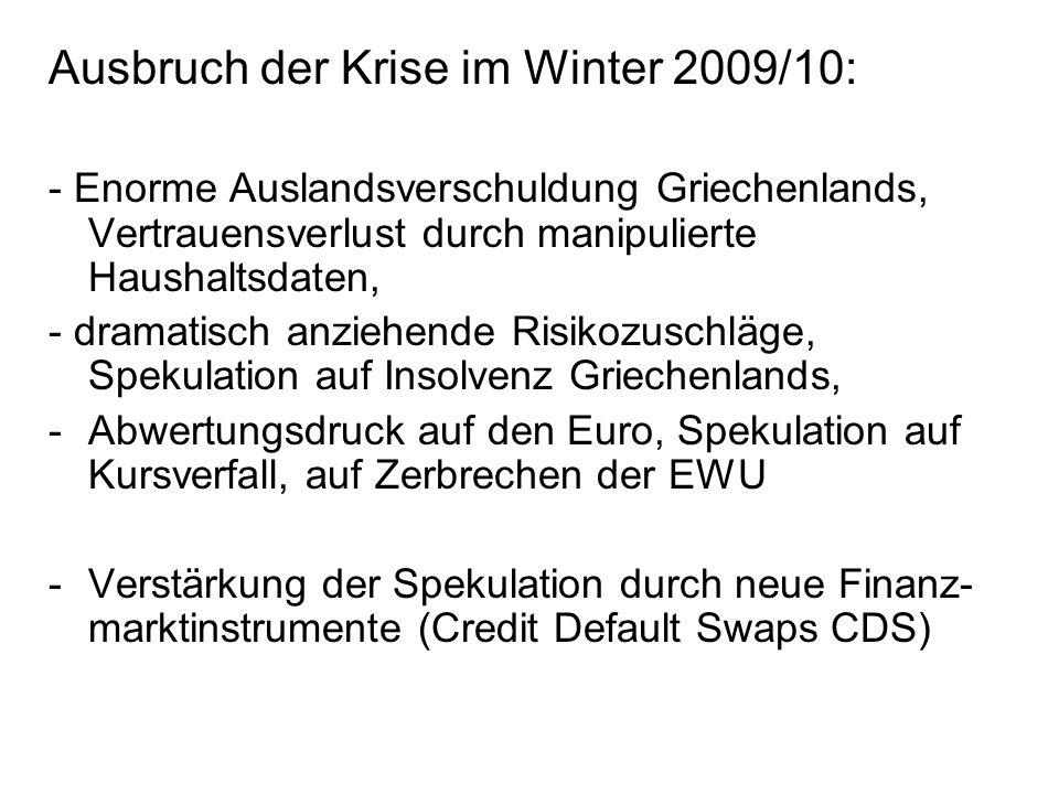 Ausbruch der Krise im Winter 2009/10: