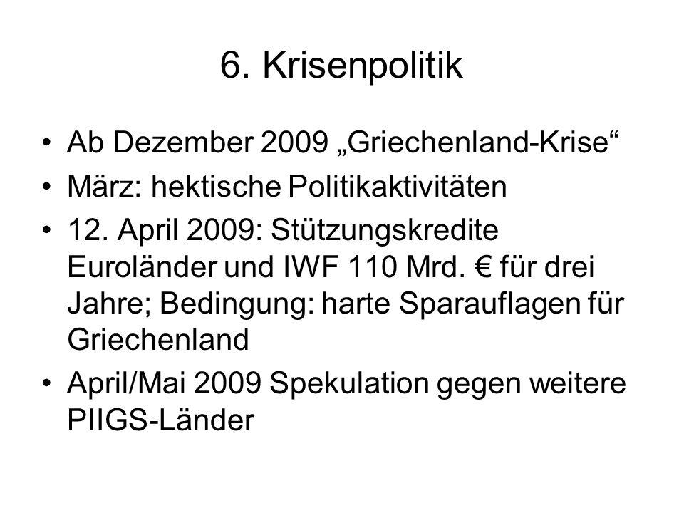 "6. Krisenpolitik Ab Dezember 2009 ""Griechenland-Krise"