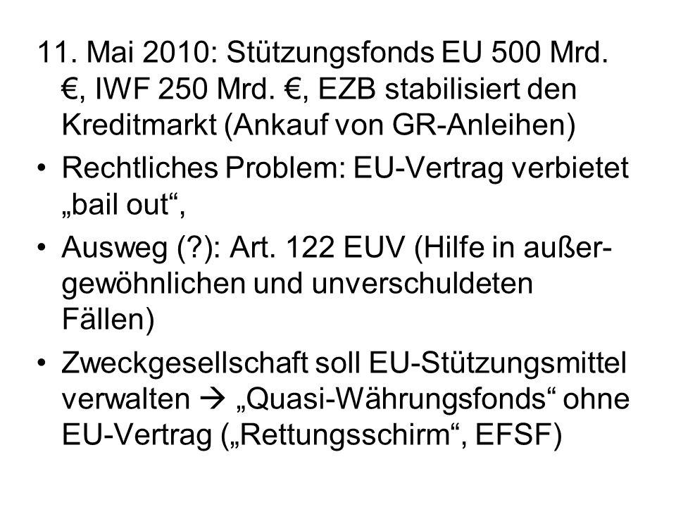 11. Mai 2010: Stützungsfonds EU 500 Mrd. €, IWF 250 Mrd
