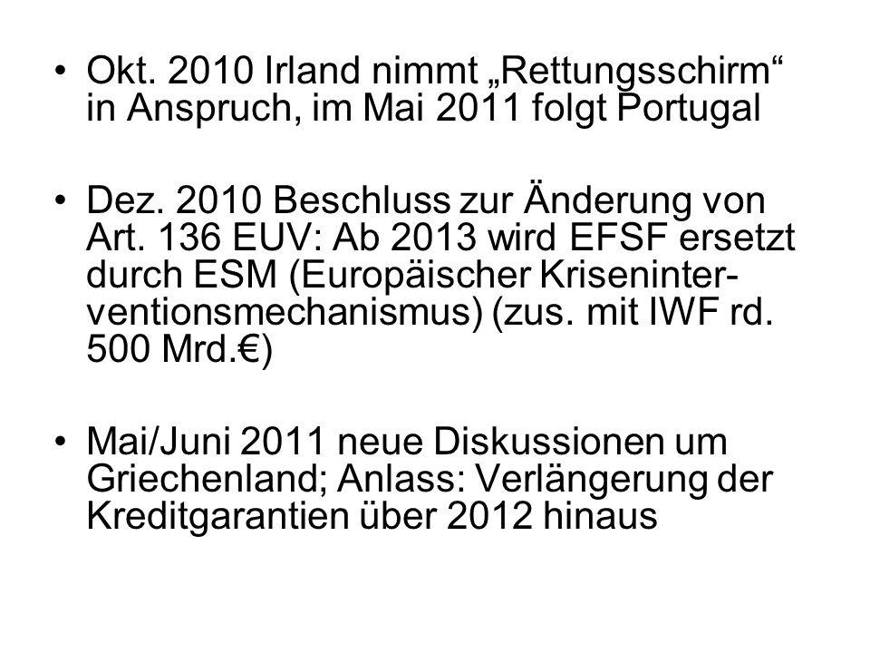 """Okt. 2010 Irland nimmt """"Rettungsschirm in Anspruch, im Mai 2011 folgt Portugal"""