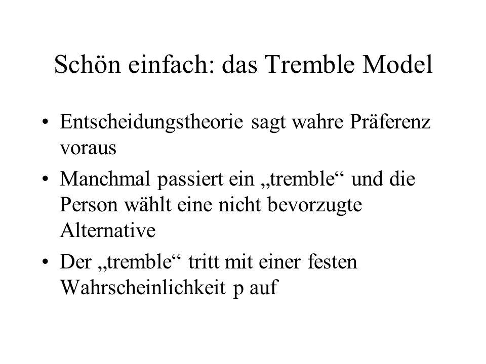 Schön einfach: das Tremble Model