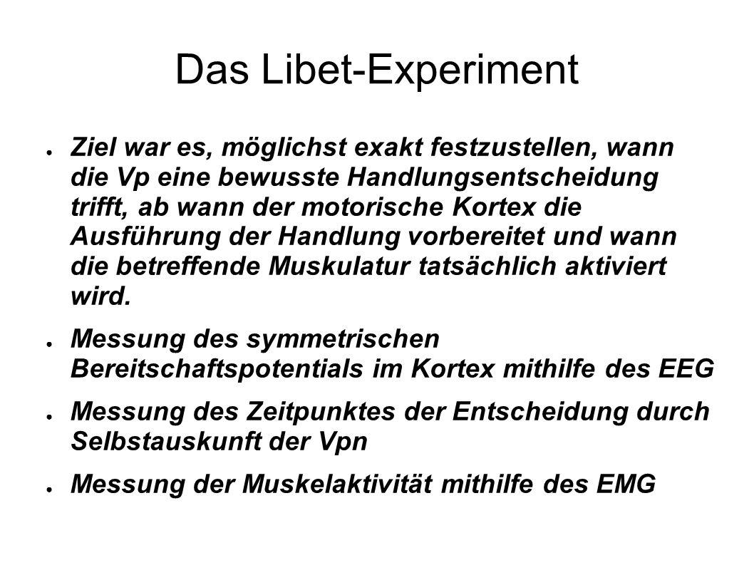 Das Libet-Experiment