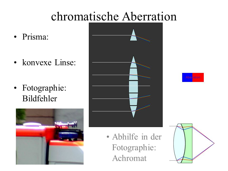 chromatische Aberration