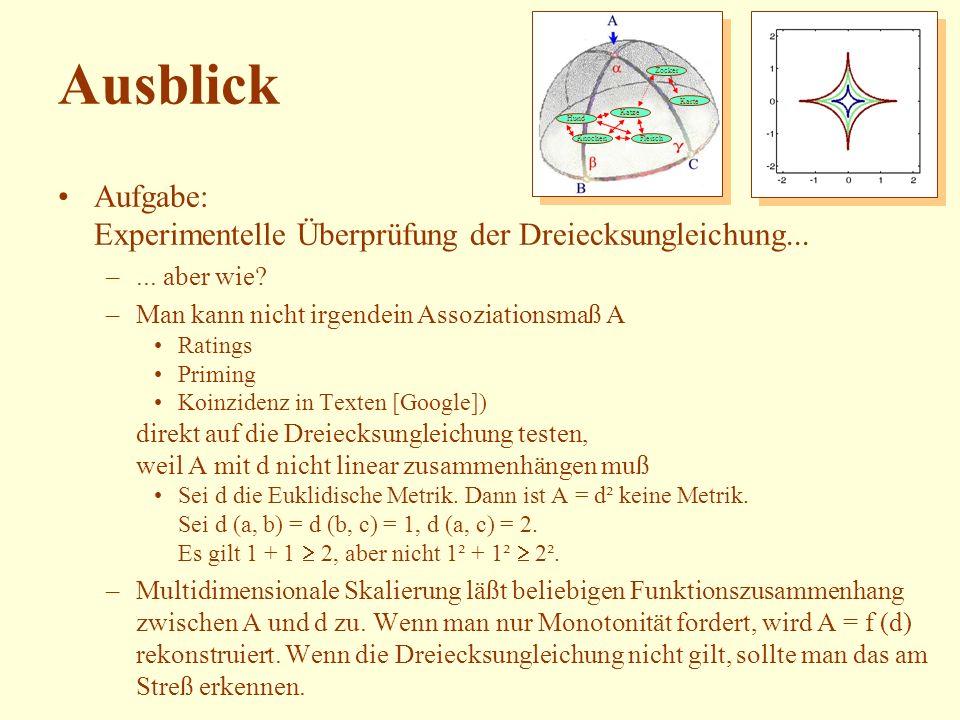 Ausblick Hund. Knochen. Katze. Fleisch. Zocker. Karte. Aufgabe: Experimentelle Überprüfung der Dreiecksungleichung...