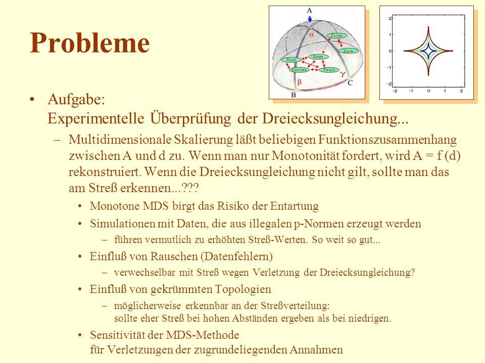 Probleme Hund. Knochen. Katze. Fleisch. Zocker. Karte. Aufgabe: Experimentelle Überprüfung der Dreiecksungleichung...