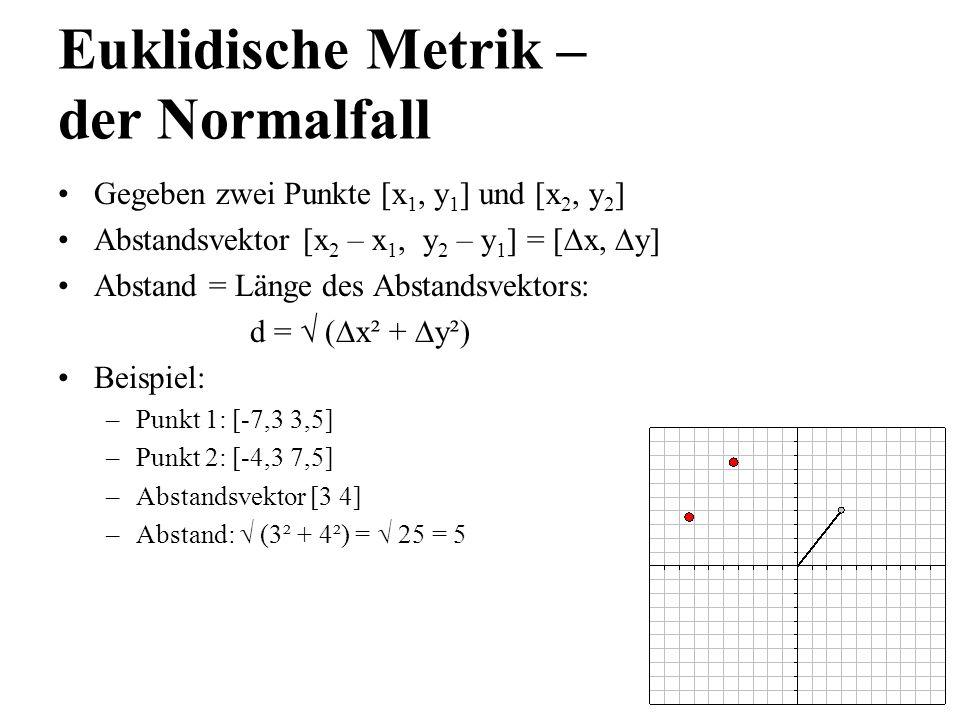 Euklidische Metrik – der Normalfall