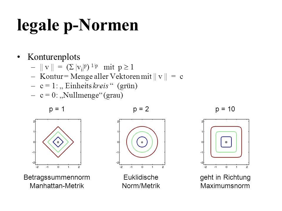legale p-Normen Konturenplots || v || = ( |vi|p) 1/p mit p  1