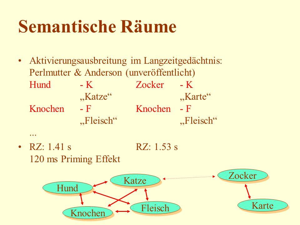Semantische Räume Aktivierungsausbreitung im Langzeitgedächtnis: Perlmutter & Anderson (unveröffentlicht)
