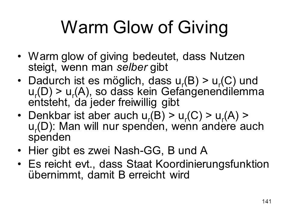 Warm Glow of Giving Warm glow of giving bedeutet, dass Nutzen steigt, wenn man selber gibt.