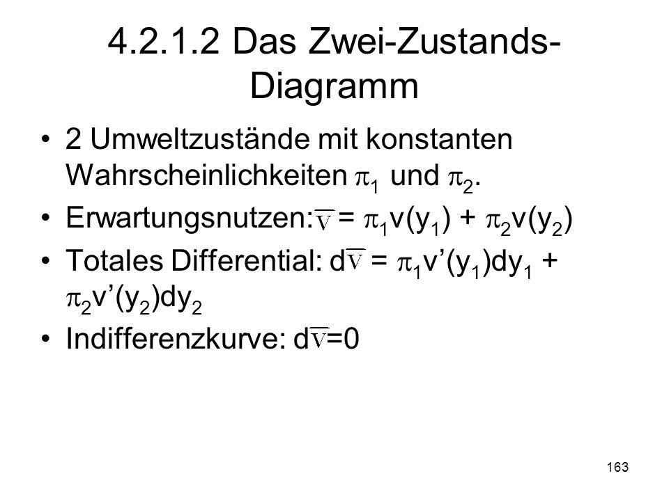 4.2.1.2 Das Zwei-Zustands-Diagramm