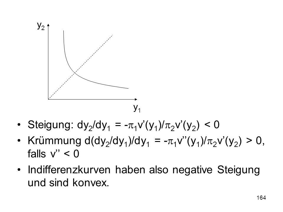 Steigung: dy2/dy1 = -1v'(y1)/2v'(y2) < 0