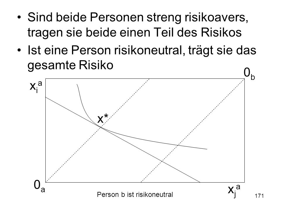 Person b ist risikoneutral
