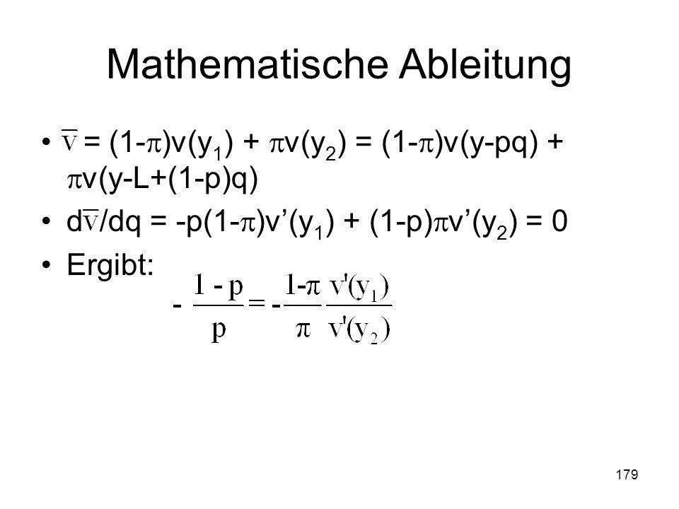 Mathematische Ableitung
