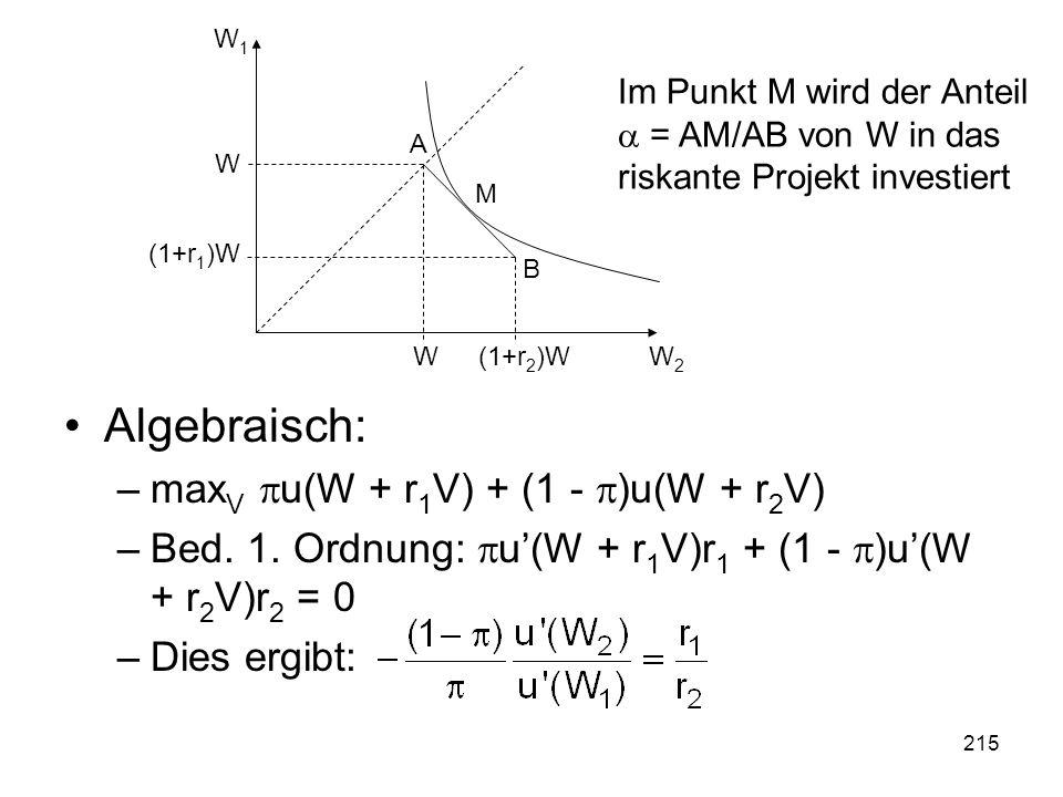Algebraisch: maxV u(W + r1V) + (1 - )u(W + r2V)