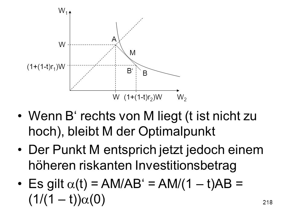 Es gilt (t) = AM/AB' = AM/(1 – t)AB = (1/(1 – t))(0)